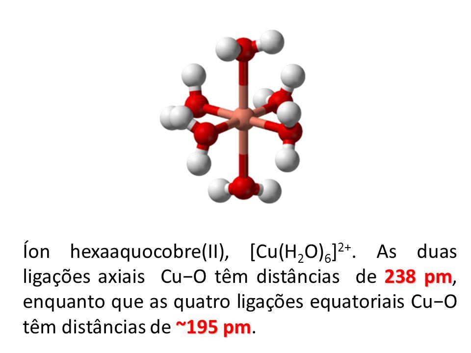 Íon hexaaquocobre(II), [Cu(H2O)6]2+